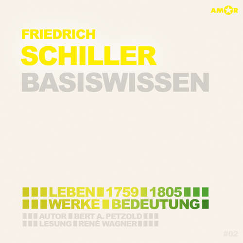 Hoerbuch Friedrich Schiller (1759-1805) Basiswissen - Leben, Werk, Bedeutung (Ungekürzt) - Bert Alexander Petzold - René Wagner